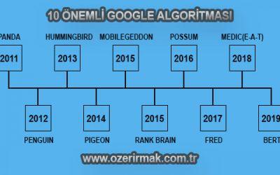 10 Önemli Google Algoritması